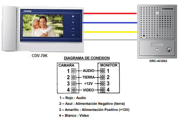 Phone Commax With And, Commax Interphone Wiring Diagram